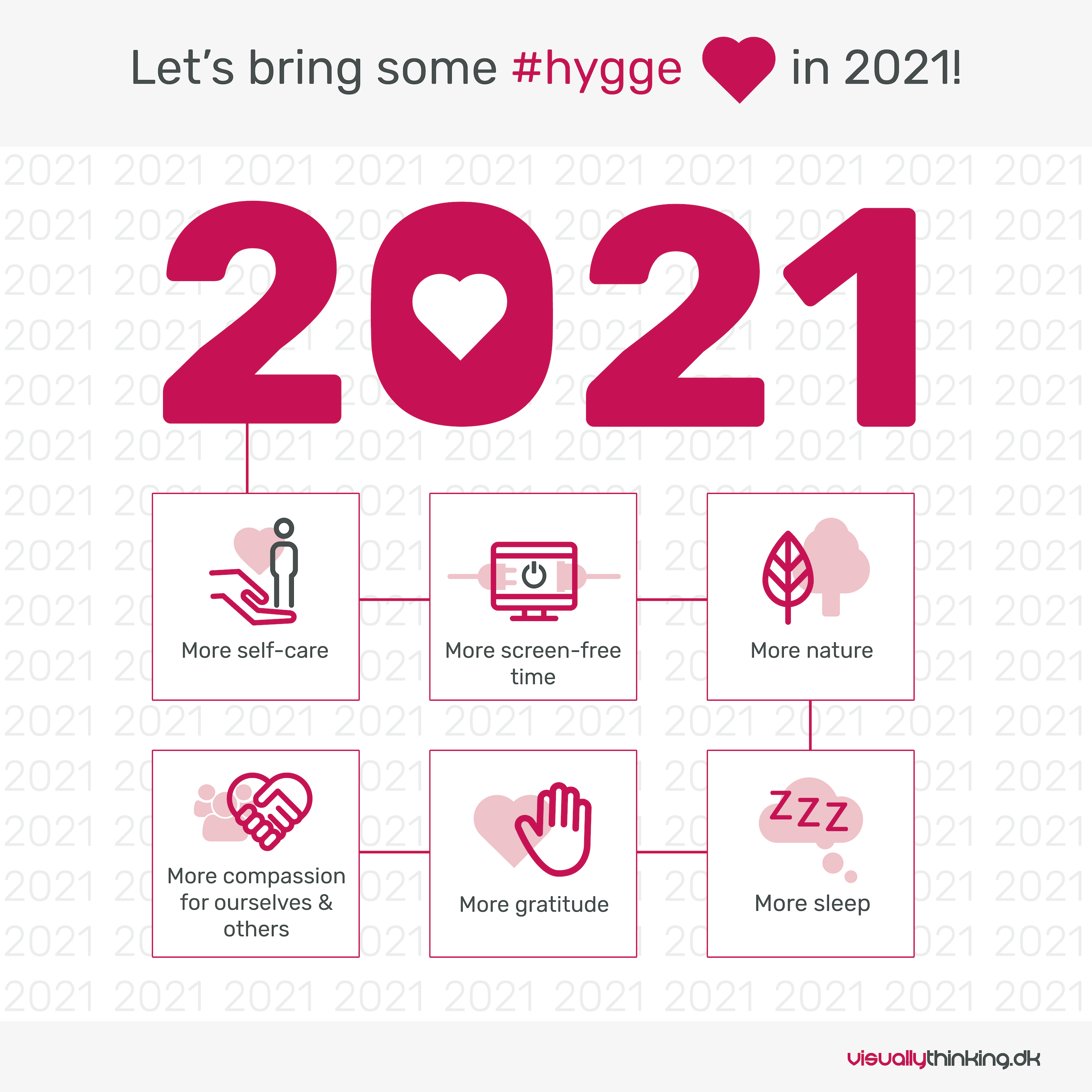 Let's bring some Hygge in 2021. Visually Thinking DK infographic on Hygge.